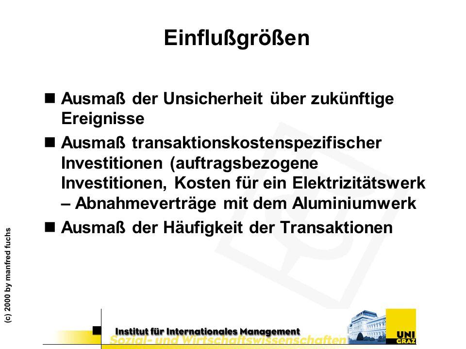 (c) 2000 by manfred fuchs Einflußgrößen nAusmaß der Unsicherheit über zukünftige Ereignisse nAusmaß transaktionskostenspezifischer Investitionen (auft