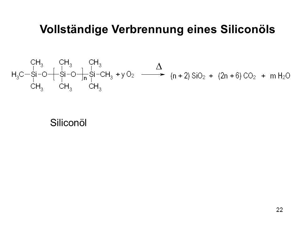 22 Vollständige Verbrennung eines Siliconöls Siliconöl ∆