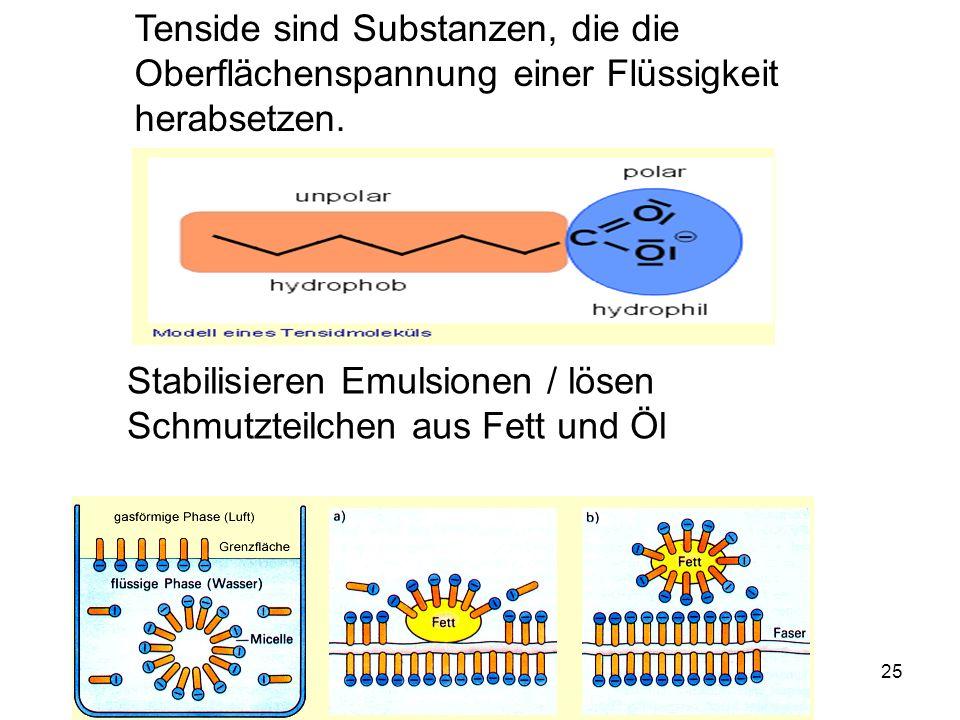 25 Tenside sind Substanzen, die die Oberflächenspannung einer Flüssigkeit herabsetzen.
