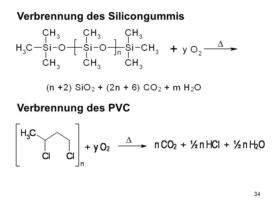 34 Verbrennung des Silicongummis Verbrennung des PVC ∆ ∆