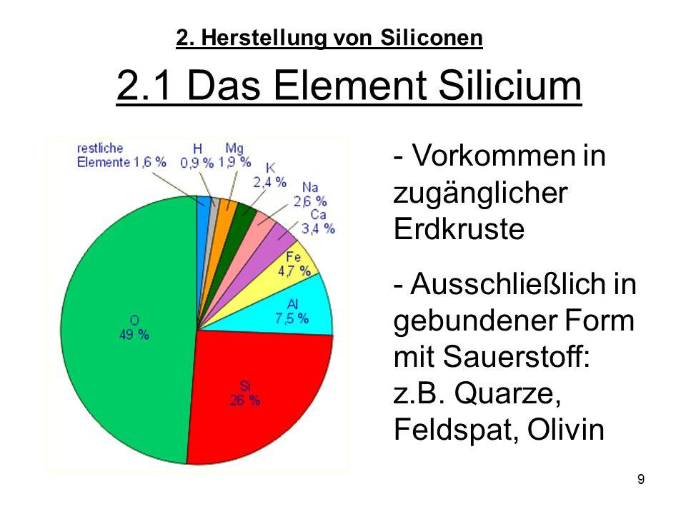 9 2.1 Das Element Silicium Strukturelemente des Siliciumoxids (QuarzStrukturelemente des Siliciumoxids (Quarz - Vorkommen in zugänglicher Erdkruste - Ausschließlich in gebundener Form mit Sauerstoff: z.B.