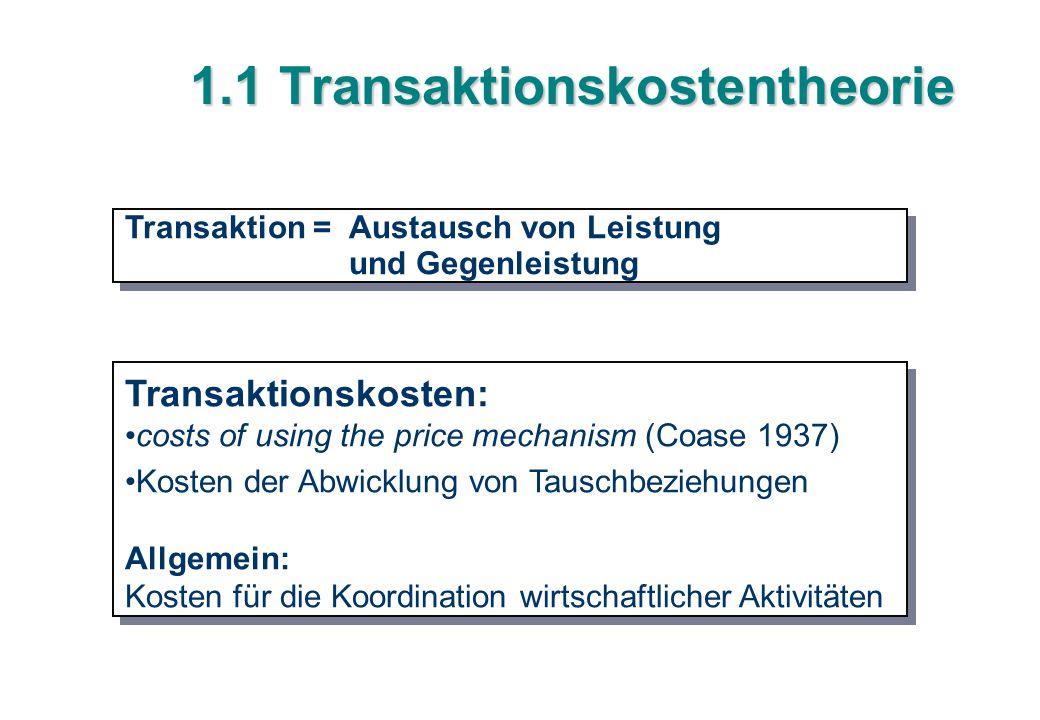 1.1 Transaktionskostentheorie Transaktionskosten: costs of using the price mechanism (Coase 1937) Kosten der Abwicklung von Tauschbeziehungen Allgemei