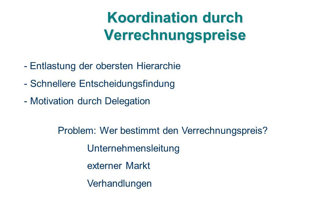 Koordination durch Verrechnungspreise - Entlastung der obersten Hierarchie - Schnellere Entscheidungsfindung - Motivation durch Delegation Problem: We