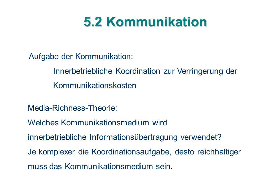 5.2 Kommunikation Aufgabe der Kommunikation: Innerbetriebliche Koordination zur Verringerung der Kommunikationskosten Media-Richness-Theorie: Welches
