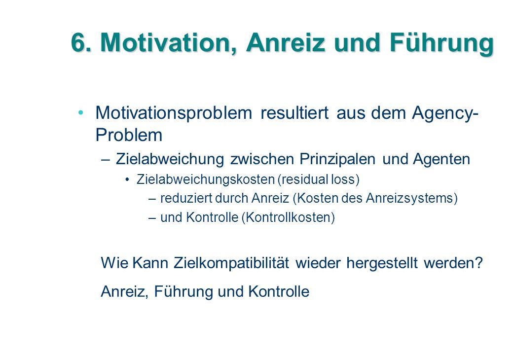 6. Motivation, Anreiz und Führung Motivationsproblem resultiert aus dem Agency- Problem –Zielabweichung zwischen Prinzipalen und Agenten Zielabweichun