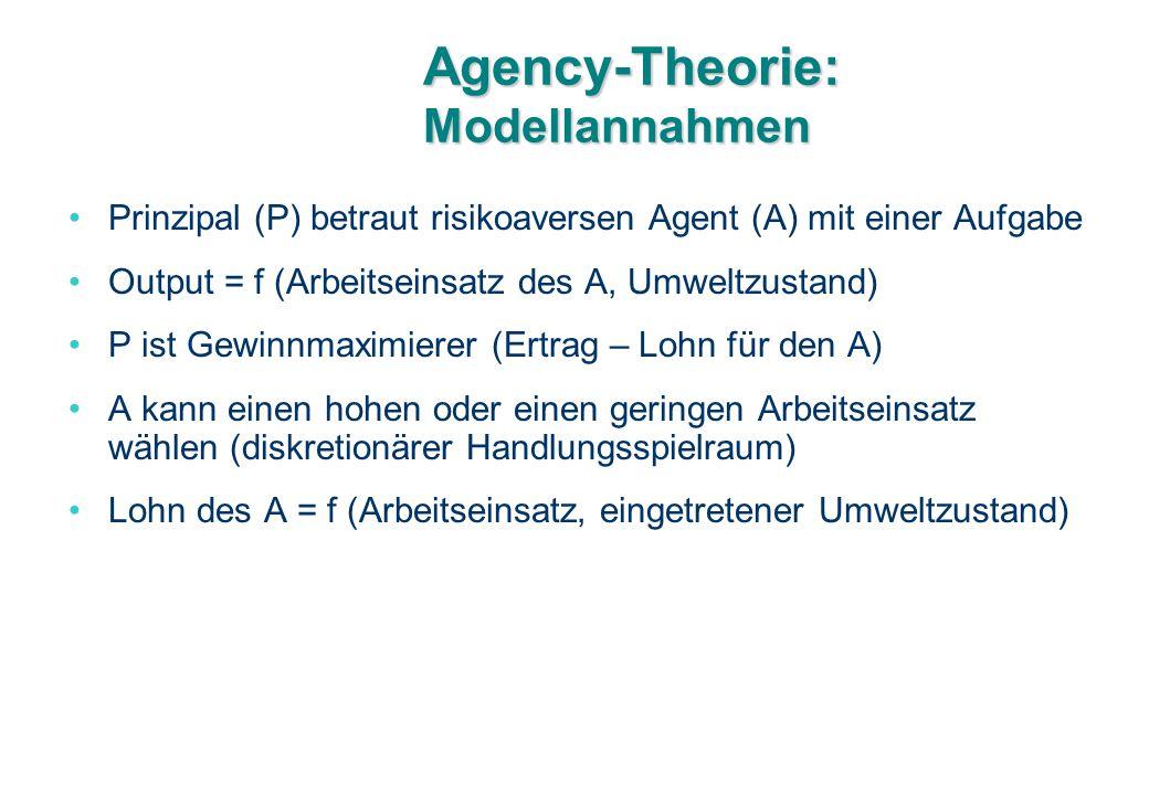 Agency-Theorie: Modellannahmen Prinzipal (P) betraut risikoaversen Agent (A) mit einer Aufgabe Output = f (Arbeitseinsatz des A, Umweltzustand) P ist