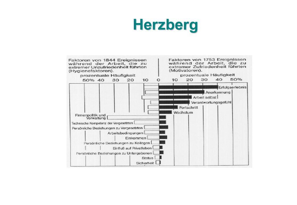 Herzberg Herzberg
