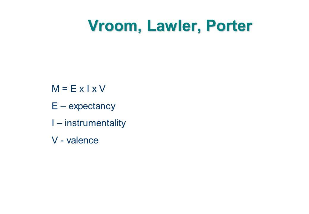 Vroom, Lawler, Porter M = E x I x V E – expectancy I – instrumentality V - valence