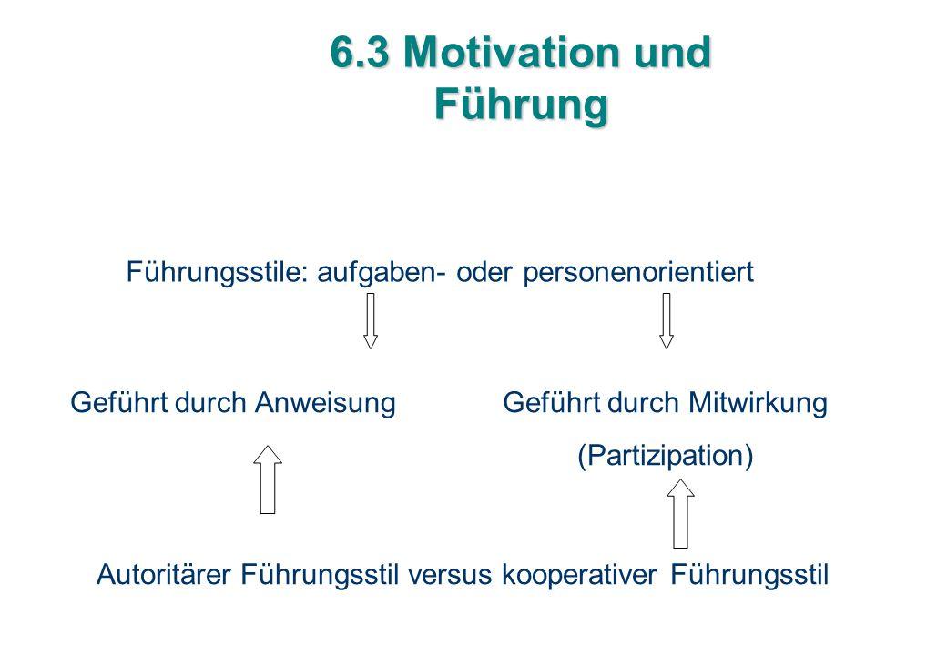 6.3 Motivation und Führung Führungsstile: aufgaben- oder personenorientiert Geführt durch AnweisungGeführt durch Mitwirkung (Partizipation) Autoritäre