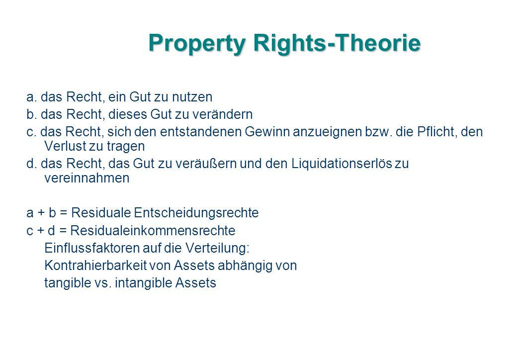 Property Rights-Theorie a. das Recht, ein Gut zu nutzen b. das Recht, dieses Gut zu verändern c. das Recht, sich den entstandenen Gewinn anzueignen bz
