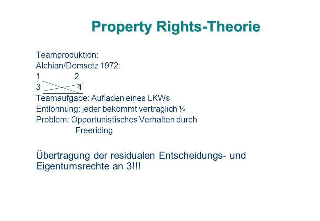 Property Rights-Theorie Teamproduktion: Alchian/Demsetz 1972: 1 2 3 4 Teamaufgabe: Aufladen eines LKWs Entlohnung: jeder bekommt vertraglich ¼ Problem
