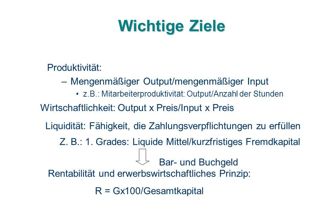Wichtige Ziele Produktivität: –Mengenmäßiger Output/mengenmäßiger Input z.B.: Mitarbeiterproduktivität: Output/Anzahl der Stunden Wirtschaftlichkeit: