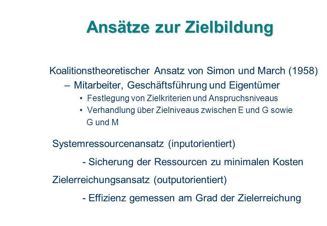 Ansätze zur Zielbildung Koalitionstheoretischer Ansatz von Simon und March (1958) –Mitarbeiter, Geschäftsführung und Eigentümer Festlegung von Zielkri