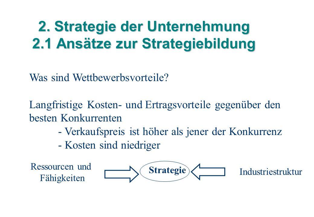 2. Strategie der Unternehmung 2.1 Ansätze zur Strategiebildung Was sind Wettbewerbsvorteile? Langfristige Kosten- und Ertragsvorteile gegenüber den be