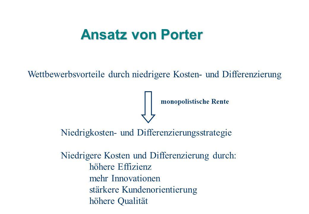 Ansatz von Porter Wettbewerbsvorteile durch niedrigere Kosten- und Differenzierung Niedrigkosten- und Differenzierungsstrategie Niedrigere Kosten und