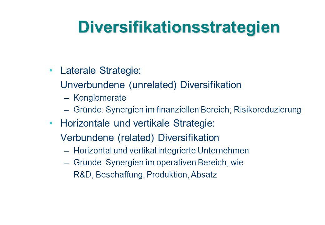 Diversifikationsstrategien Laterale Strategie: Unverbundene (unrelated) Diversifikation –Konglomerate –Gründe: Synergien im finanziellen Bereich; Risi