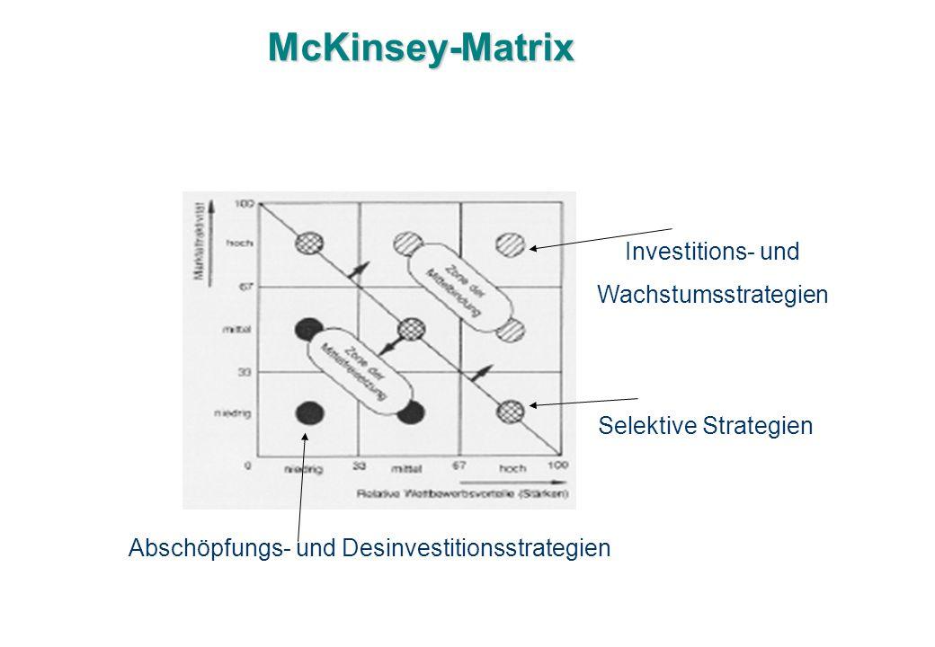 McKinsey-Matrix Investitions- und Wachstumsstrategien Selektive Strategien Abschöpfungs- und Desinvestitionsstrategien