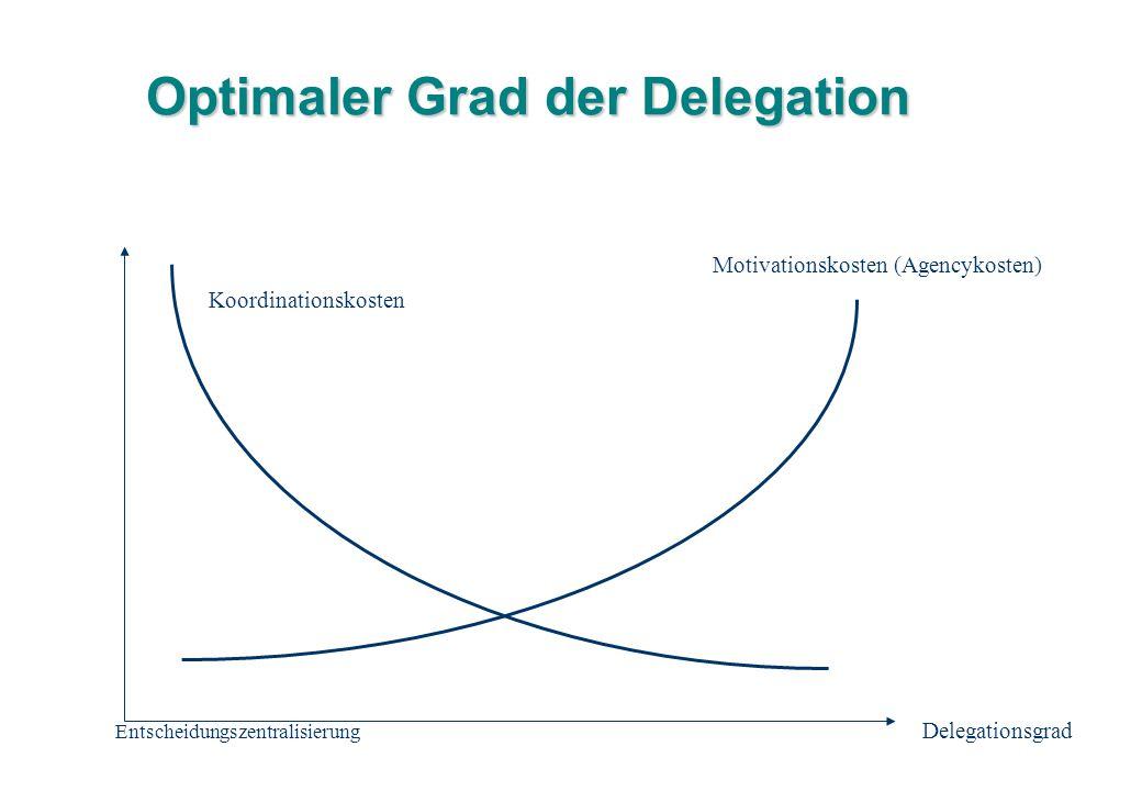 Optimaler Grad der Delegation Entscheidungszentralisierung Delegationsgrad Koordinationskosten Motivationskosten (Agencykosten)