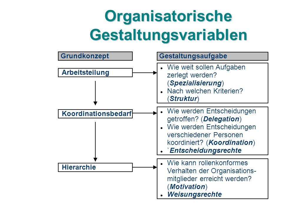 Organisatorische Gestaltungsvariablen Arbeitsteilung Grundkonzept Gestaltungsaufgabe Wie weit sollen Aufgaben zerlegt werden? (Spezialisierung) Nach w