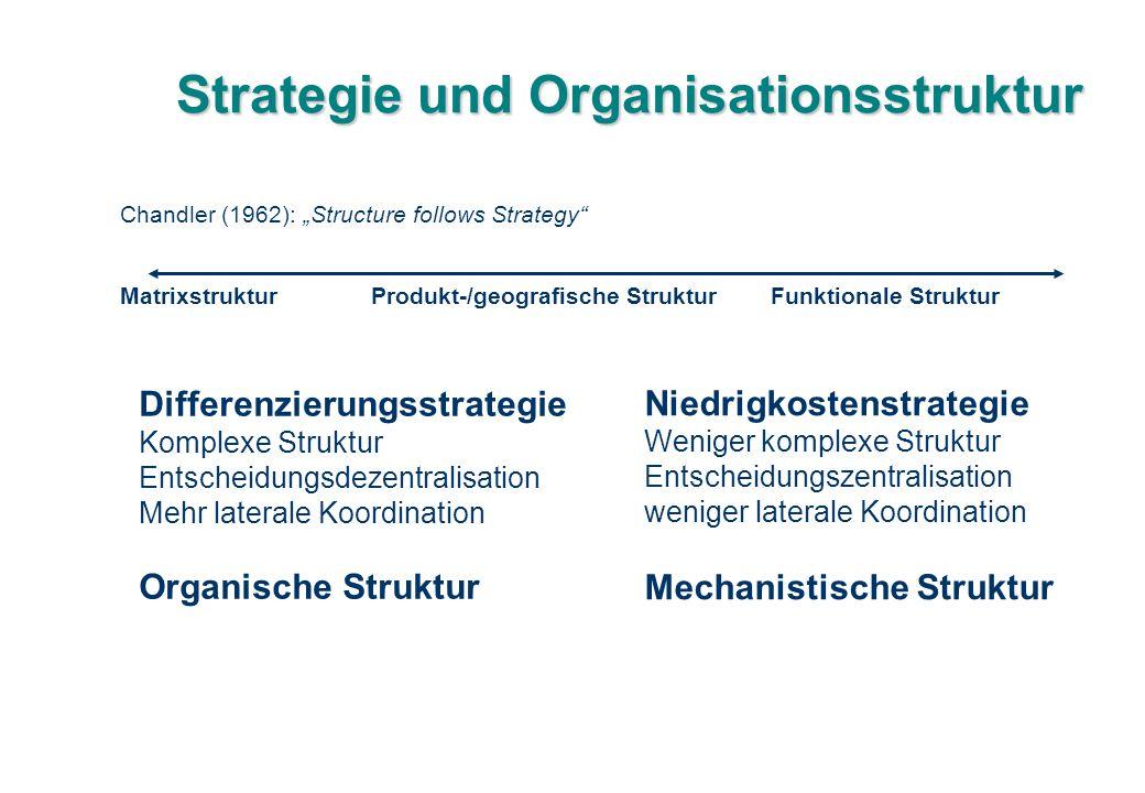 """Strategie und Organisationsstruktur Chandler (1962): """"Structure follows Strategy"""" Matrixstruktur Produkt-/geografische Struktur Funktionale Struktur D"""