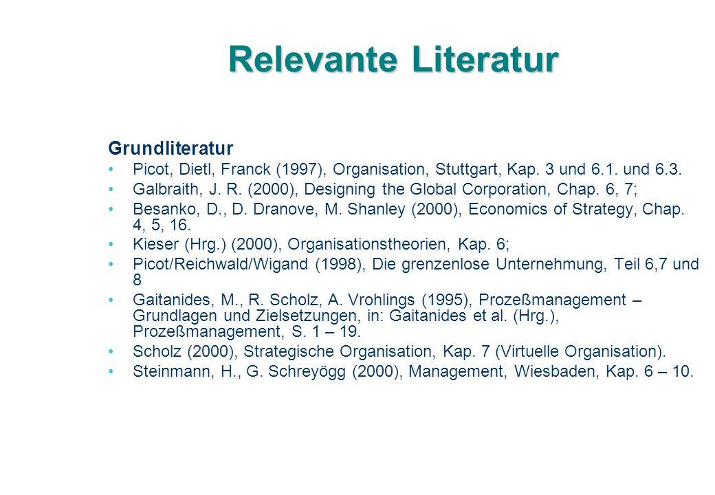 Relevante Literatur Grundliteratur Picot, Dietl, Franck (1997), Organisation, Stuttgart, Kap. 3 und 6.1. und 6.3. Galbraith, J. R. (2000), Designing t