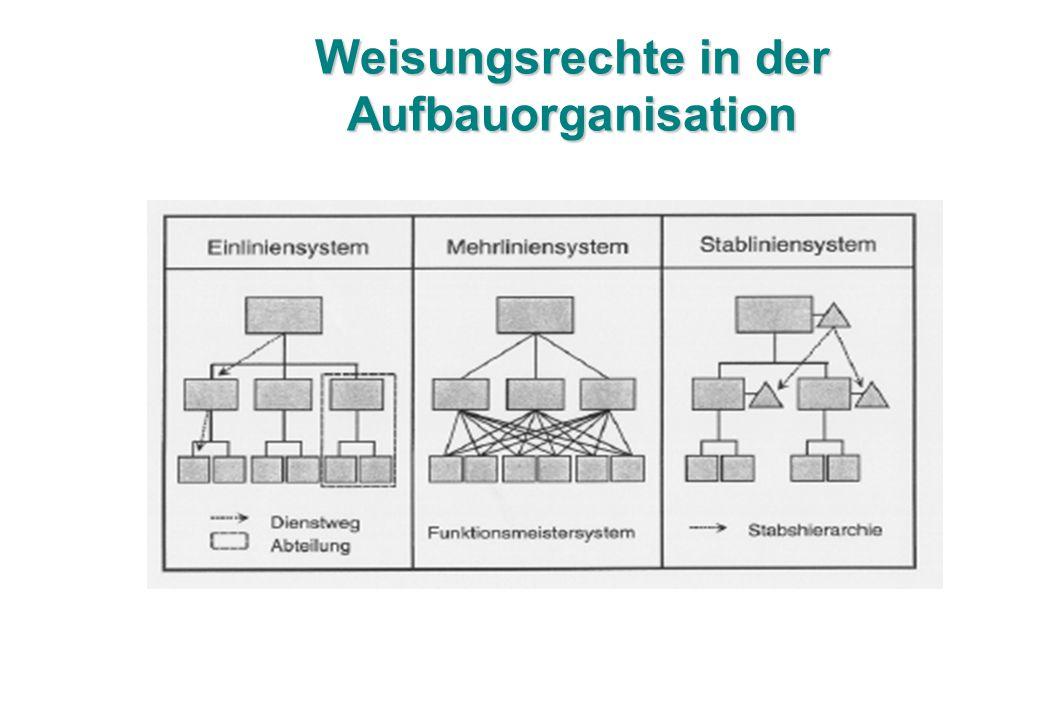 Weisungsrechte in der Aufbauorganisation