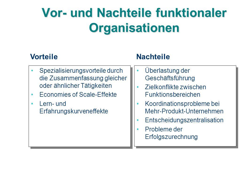 Vor- und Nachteile funktionaler Organisationen Spezialisierungsvorteile durch die Zusammenfassung gleicher oder ähnlicher Tätigkeiten Economies of Sca