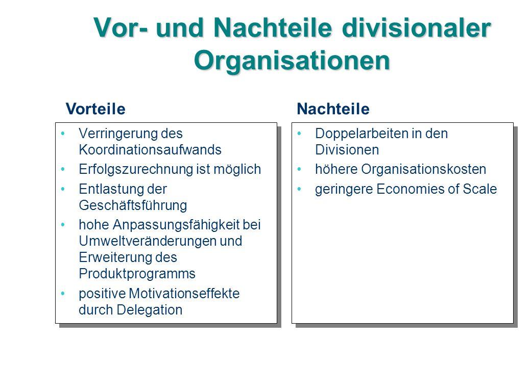 Vor- und Nachteile divisionaler Organisationen Verringerung des Koordinationsaufwands Erfolgszurechnung ist möglich Entlastung der Geschäftsführung ho