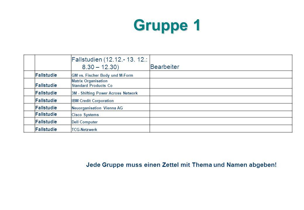 Gruppe 1 Fallstudien (12.12.- 13. 12.: 8.30 – 12.30)Bearbeiter Fallstudie GM vs. Fischer Body und M-Form Fallstudie Matrix Organisation Standard Produ