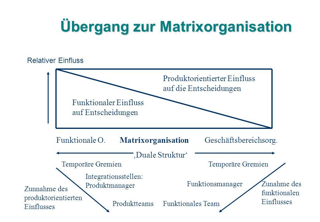 Übergang zur Matrixorganisation Relativer Einfluss Funktionaler Einfluss auf Entscheidungen Produktorientierter Einfluss auf die Entscheidungen Funkti