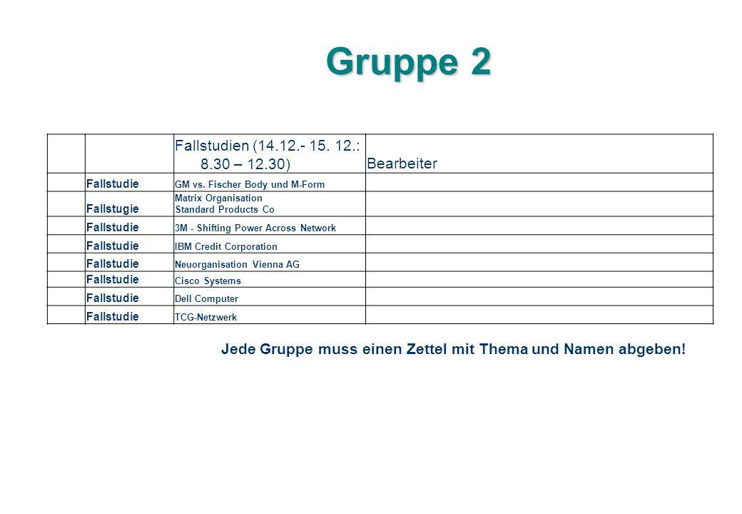 Gruppe 2 Fallstudien (14.12.- 15. 12.: 8.30 – 12.30)Bearbeiter Fallstudie GM vs. Fischer Body und M-Form Fallstugie Matrix Organisation Standard Produ