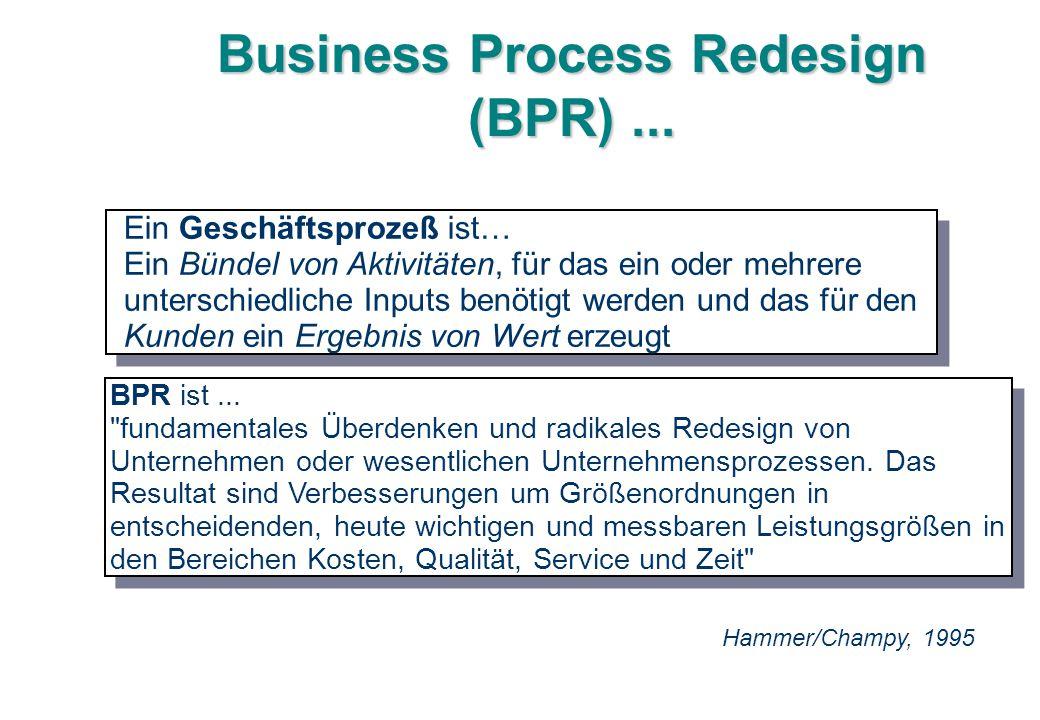 Business Process Redesign (BPR)... Ein Geschäftsprozeß ist… Ein Bündel von Aktivitäten, für das ein oder mehrere unterschiedliche Inputs benötigt werd