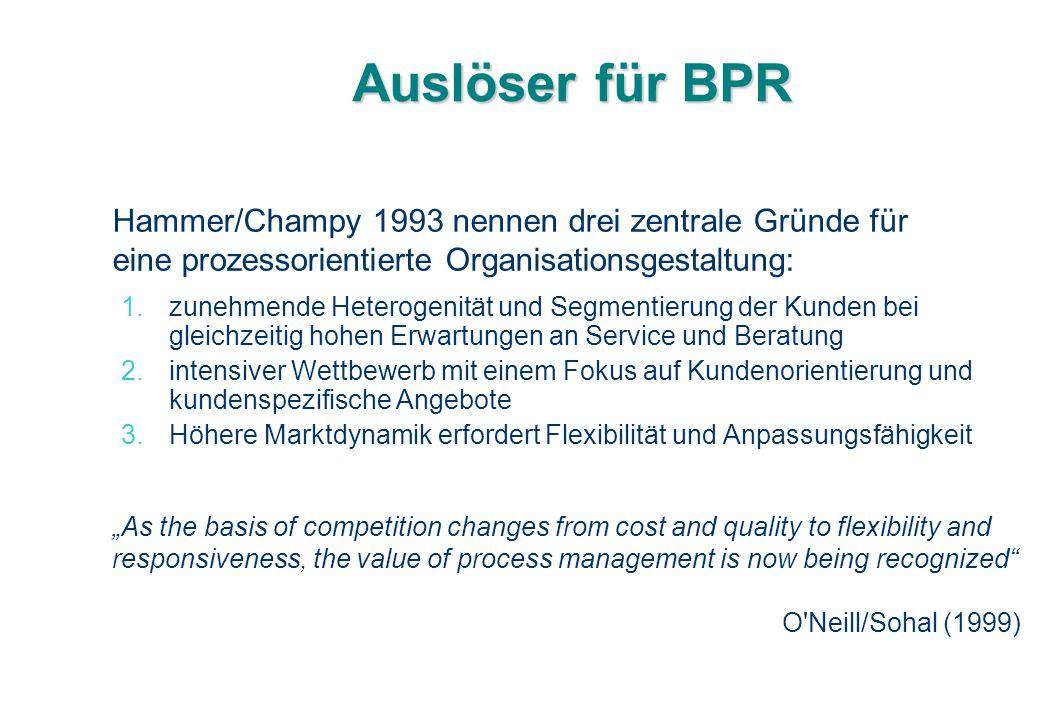 Auslöser für BPR 1.zunehmende Heterogenität und Segmentierung der Kunden bei gleichzeitig hohen Erwartungen an Service und Beratung 2.intensiver Wettb