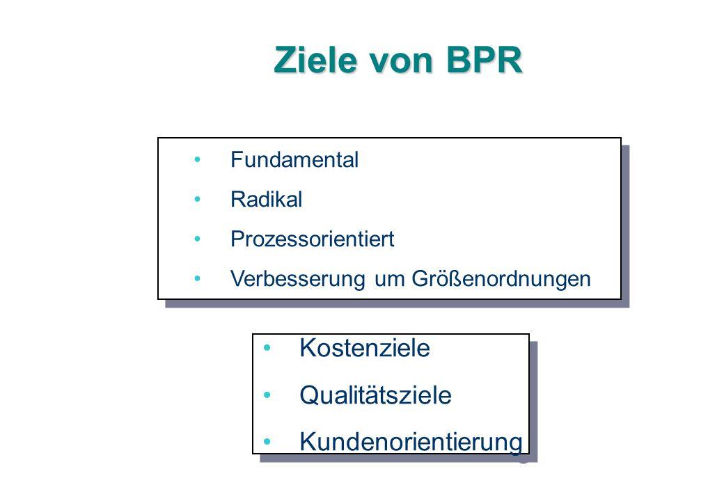 Ziele von BPR Kostenziele Qualitätsziele Kundenorientierung Kostenziele Qualitätsziele Kundenorientierung Fundamental Radikal Prozessorientiert Verbes