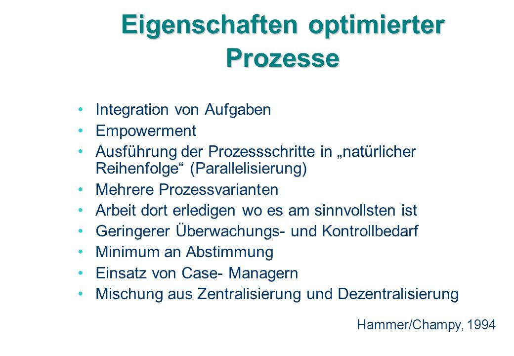 """Eigenschaften optimierter Prozesse Integration von Aufgaben Empowerment Ausführung der Prozessschritte in """"natürlicher Reihenfolge"""" (Parallelisierung)"""