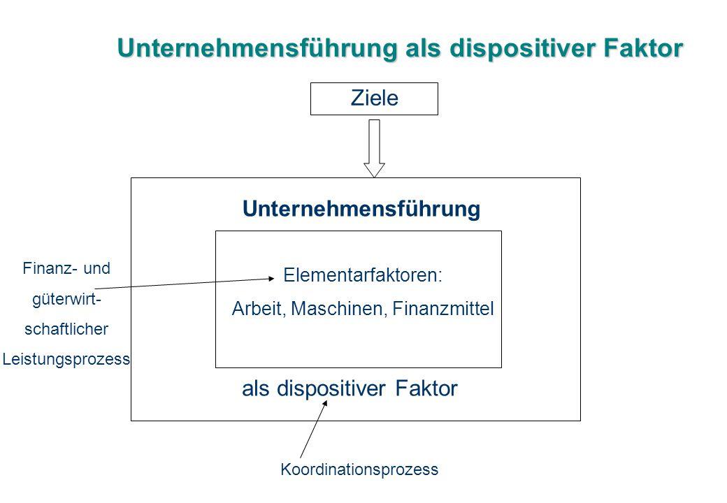 Unternehmensführung als dispositiver Faktor Ziele Elementarfaktoren: Arbeit, Maschinen, Finanzmittel Unternehmensführung als dispositiver Faktor Koord