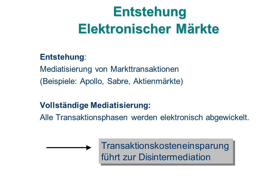 Entstehung Elektronischer Märkte Entstehung Elektronischer Märkte Entstehung: Mediatisierung von Markttransaktionen (Beispiele: Apollo, Sabre, Aktienm