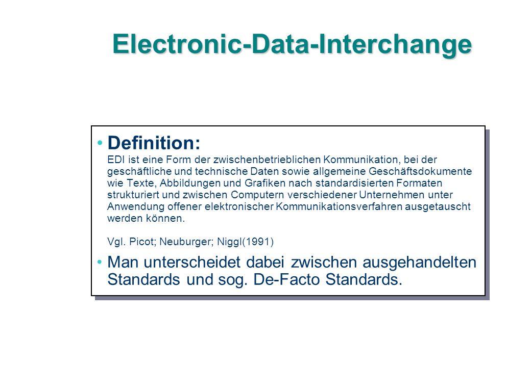 Electronic-Data-Interchange Definition: EDI ist eine Form der zwischenbetrieblichen Kommunikation, bei der geschäftliche und technische Daten sowie al