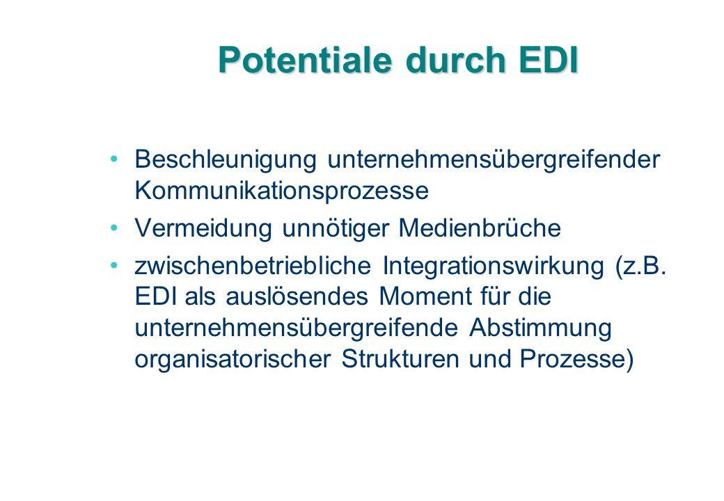Potentiale durch EDI Beschleunigung unternehmensübergreifender Kommunikationsprozesse Vermeidung unnötiger Medienbrüche zwischenbetriebliche Integrati