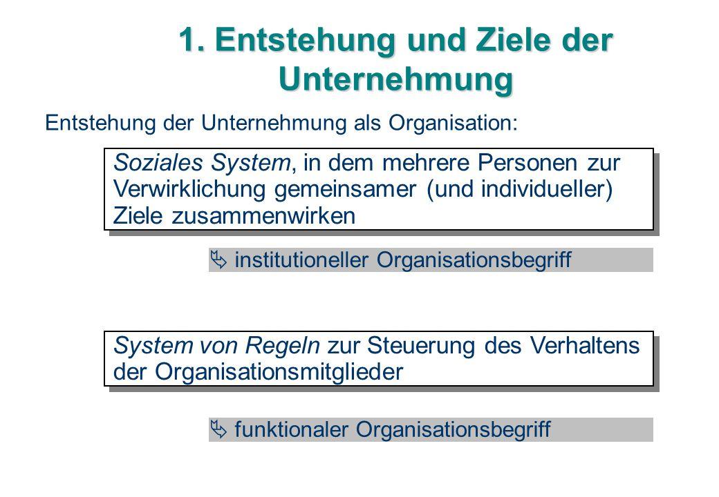 1. Entstehung und Ziele der Unternehmung Soziales System, in dem mehrere Personen zur Verwirklichung gemeinsamer (und individueller) Ziele zusammenwir