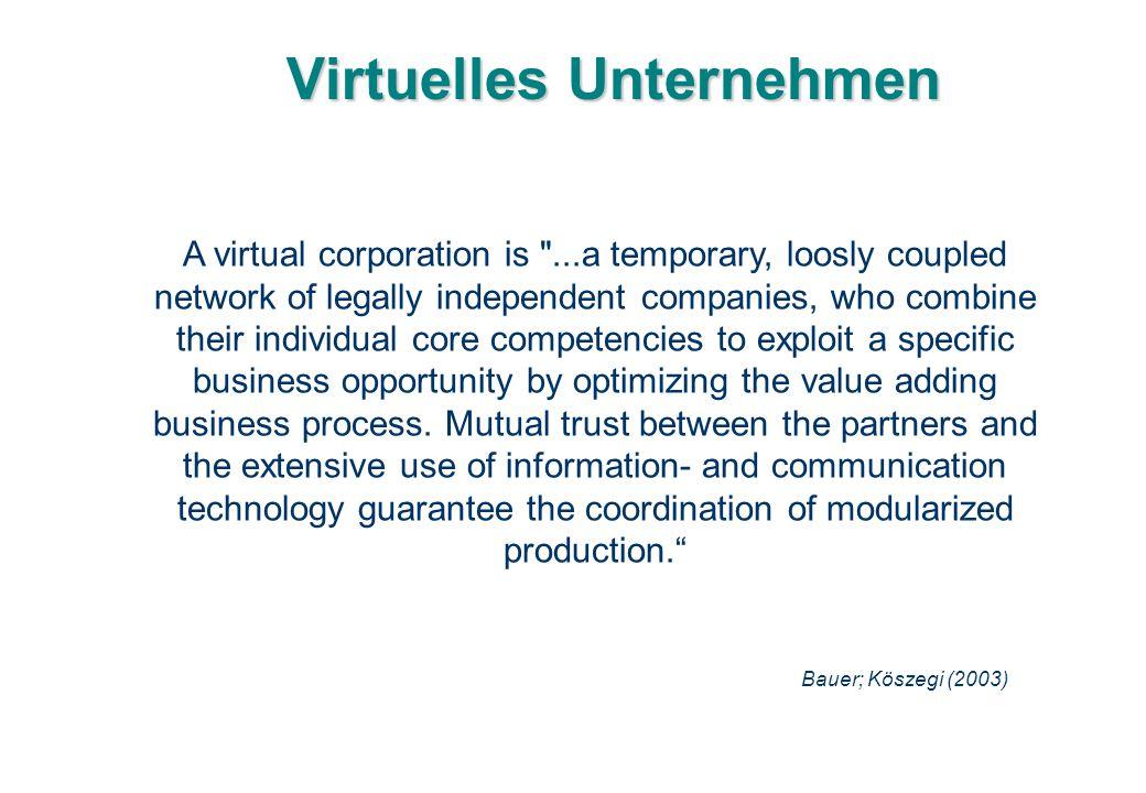 Virtuelles Unternehmen A virtual corporation is