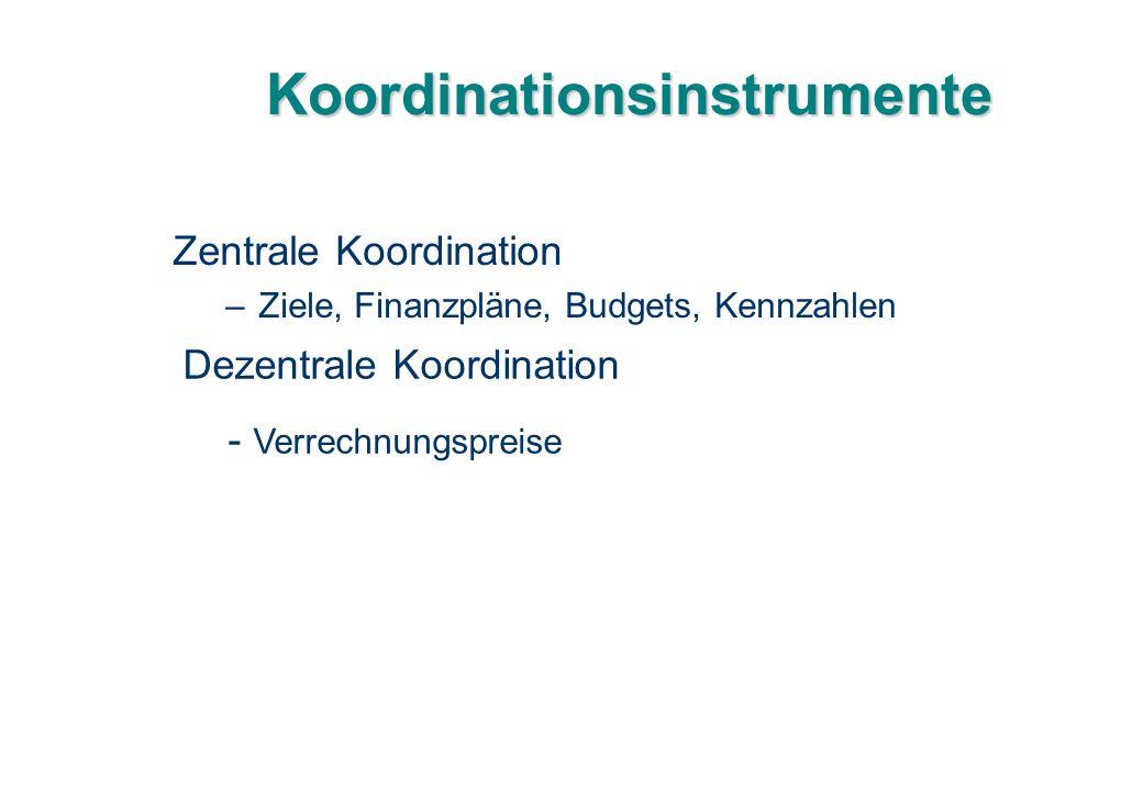 Koordinationsinstrumente Zentrale Koordination –Ziele, Finanzpläne, Budgets, Kennzahlen Dezentrale Koordination - Verrechnungspreise