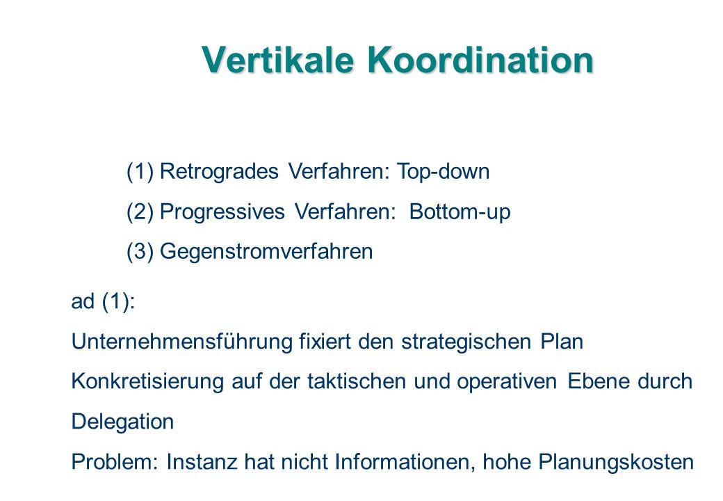 Vertikale Koordination (1) Retrogrades Verfahren: Top-down (2) Progressives Verfahren: Bottom-up (3) Gegenstromverfahren ad (1): Unternehmensführung f