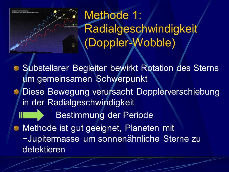 Methode 1: Radialgeschwindigkeit (Doppler-Wobble) Substellarer Begleiter bewirkt Rotation des Sterns um gemeinsamen Schwerpunkt Diese Bewegung verursa