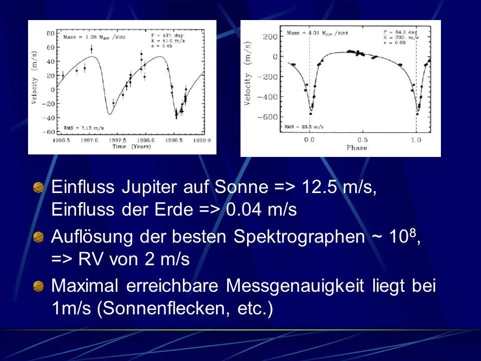 Einfluss Jupiter auf Sonne => 12.5 m/s, Einfluss der Erde => 0.04 m/s Auflösung der besten Spektrographen ~ 10 8, => RV von 2 m/s Maximal erreichbare