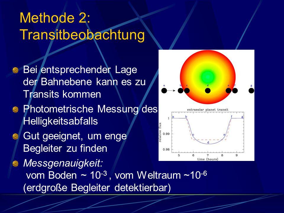 Methode 2: Transitbeobachtung Bei entsprechender Lage der Bahnebene kann es zu Transits kommen Photometrische Messung des Helligkeitsabfalls Gut geeig