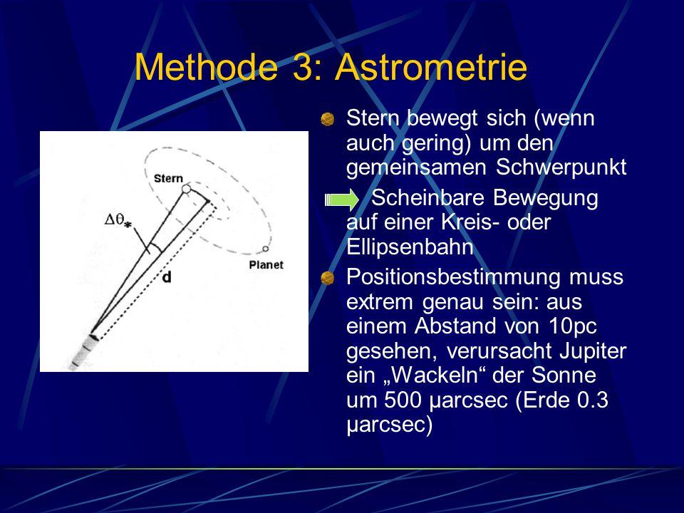 Methode 3: Astrometrie Stern bewegt sich (wenn auch gering) um den gemeinsamen Schwerpunkt Scheinbare Bewegung auf einer Kreis- oder Ellipsenbahn Posi
