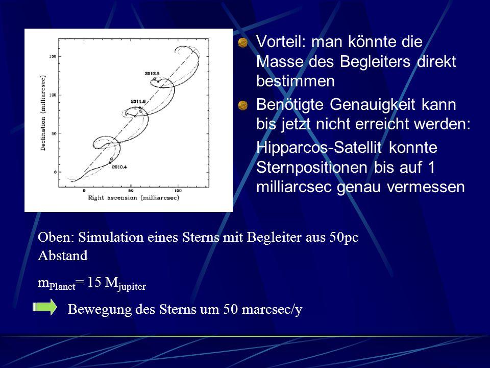 Vorteil: man könnte die Masse des Begleiters direkt bestimmen Benötigte Genauigkeit kann bis jetzt nicht erreicht werden: Hipparcos-Satellit konnte St