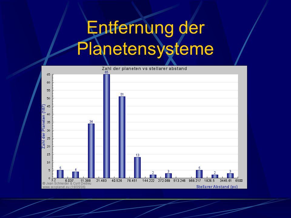 Entfernung der Planetensysteme