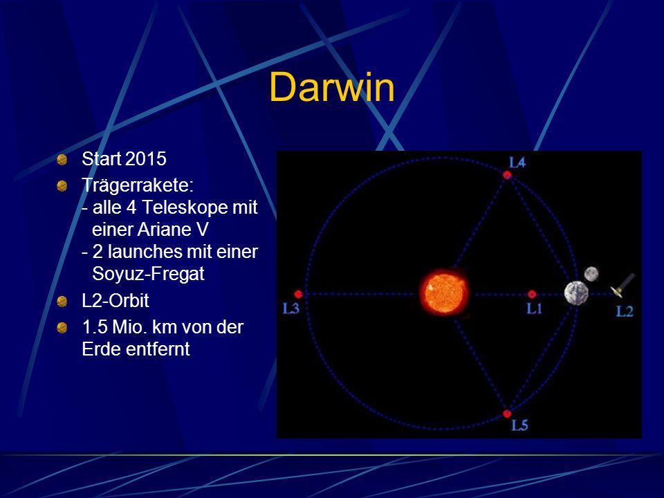 Darwin Start 2015 Trägerrakete: - alle 4 Teleskope mit einer Ariane V - 2 launches mit einer Soyuz-Fregat L2-Orbit 1.5 Mio. km von der Erde entfernt